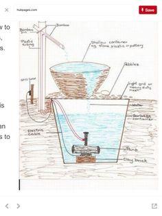 fontaines de bassin de jardin en bambou nichoire oiseaux projet japonais pinterest bassin. Black Bedroom Furniture Sets. Home Design Ideas