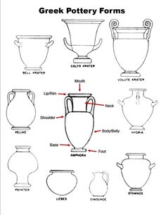 types of greek vases anything to liven up teaching about greece ancient history greece. Black Bedroom Furniture Sets. Home Design Ideas