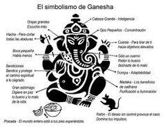 significado de ganesha - Buscar con Google
