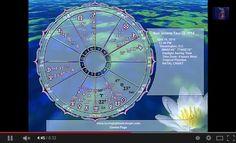 Lunar Eclipse April Solar Eclipse Taurus Grand Cardinal Cross 2014 | OM Times Astrology