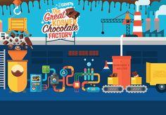 Vinyl Banners, Chocolate Factory, Digital, Day, Repeat, Prints, Color, Colour, Colors