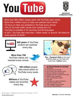 Infographic: Up-to-date information about YouTube; created by Branigan Communications; October 2013. October 2013, December, Infographic, The Outsiders, Dating, Social Media, Youtube, Infographics, Quotes