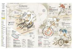 Ciclismo #infografia