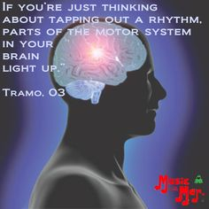 Think about music and the brain reacts