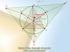 Dynamic Geometry: Exeter Point, Triangle, Median, Circumcircle, Concurrent Lines, Euler Line, GeoGebra, HTML5 Animation for Tablets (iPad, Nexus, Samsung). Levels: School, College, Mathematics Education.