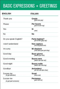 Italian - Basic Expressions & Greetings | by iheartpdx