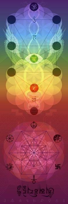 Δ✡~Geometría Sagrada~✡Δ ૐ Chakras ૐ ❤∞~ Árbol de la Vida~∞❤ Δ✡Kabala✡Δ