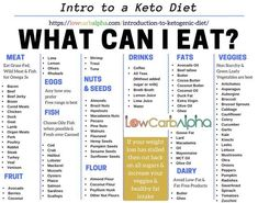 Introduction to Ketogenic Diet