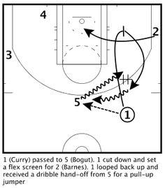 Golden State Warriors QuickLoop