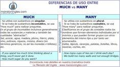 Diferencia de uso Much y Many
