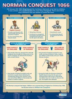 From our History poster range, the Norman Conquest 1066 Poster is a great educational resource that helps improve understanding and reinforce learning. Uk History, History Timeline, History Education, Mystery Of History, History Teachers, Teaching History, European History, History Museum, British History