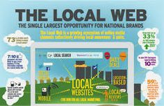 How Local SEO help in local business lead generation - bettergraph.com