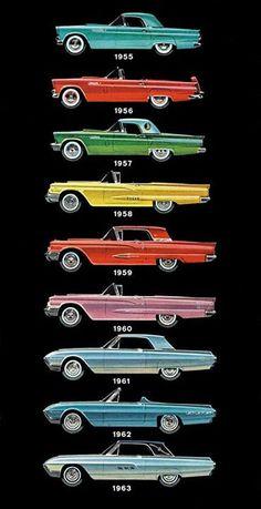 Ford Thunderbird modelos, 1955 -1963