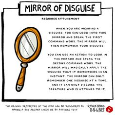 Mirror of Disguise
