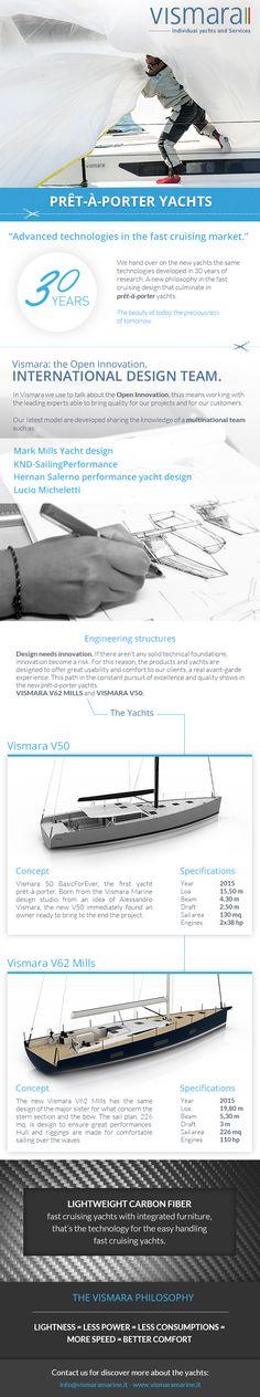Prêt-à-porter #yacht #vismaratelier #vismarastyle #infographics