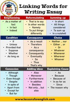 English Linking Words for Writing Essay Emphasizing Reformulating Essay Writing Skills, Ielts Writing, English Writing Skills, Writing Words, Teaching Writing, Essay Words, Linking Words For Essays, Transition Words For Essays, Writing Papers