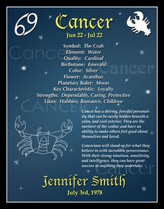 Zodiac Signs Cancer Personality Cancer poster