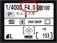 example of aperture F stop