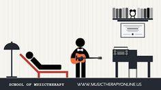 Introducción a la Músico terapia         CONTENIDOS PROGRAMÁTICOS       Introducción a la Músico terapia Unidad 1. 1.1  Definición de la m...