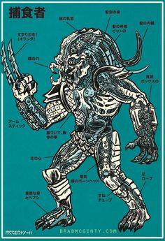An Anatomical Guide to the Predator by Brad McGinty $25.00 #predator #scifi #anatomy #japanese #horror #movie