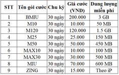 Tìm Ghim này và nhiều nội dung khác tại Đăng ký 3G Mobifone trọn gói và 1  ngày của Nữ Hoàng SEO.