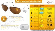 Gafas seguras para tus ojos