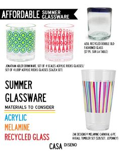 Budget Styles: Affordable Summer Drinkware Under $40 #budget #entertaining #glassware #drinkware #summer