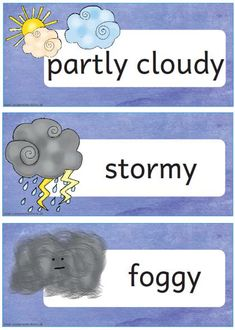 How is the weather today? Weather For Kids, Weather Like Today, Daily Weather, Classroom Calendar, School Calendar, Class Decoration, School Decorations, English Lessons, Learn English