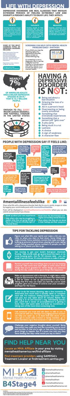 Life with Depression  http://www.mentalhealthamerica.net/conditions/infographic-life-depression