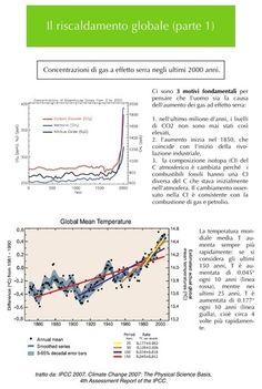 Глобальное потепление. Изменение климата на Земле | Экопедия | Экологическое сообщество