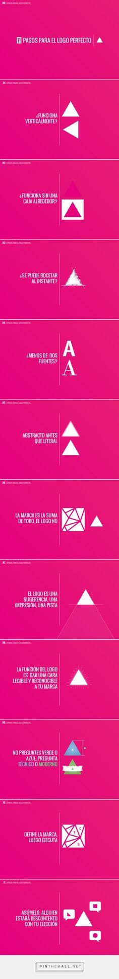 11 pasos para crear el logotipo perfecto | Domestika