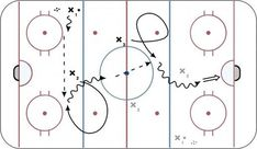 Free Hockey Drills Hockey Drills, Drawing Practice, Sport, Pattern, Free, Deporte, Sports, Patterns, Drawing Exercises