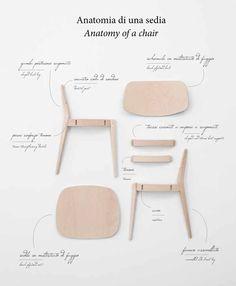 Anatomia di una sedia - Doll Chair_Emilio for Billiani Restaurant Furniture, Restaurant Bar, Floor Chair, Dining Chairs, Bespoke, Presentation, Doll, Architecture, Design