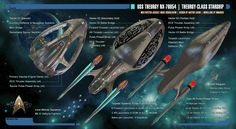 Schematics for the ventral view of the USS Theurgy a Theurgy-class starship. Aft, forward, dorsal and starboard views will be posted separately. While this Theurgy-class starship was insp. Vaisseau Star Trek, Star Trek Online, Space Fighter, Sci Fi Ships, Sto Ships, Spaceship Art, Star Trek Starships, Concept Ships, Star Trek Universe