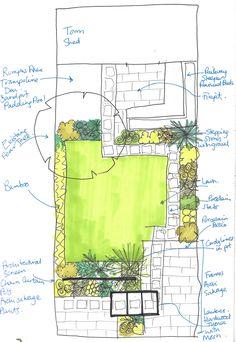 Garden Inspiration, Garden Ideas, Narrow Garden, Leigh On Sea, Garden Drawing, London Garden, Earth Design, Back Gardens, Drawing Techniques