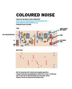 MUFF WIGGLER :: View topic - DIY Eurorack Noise Module