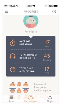 Want to Try Mindfulness Training? Yes. Yes you do. Headspace App | Penelope Loves Lists