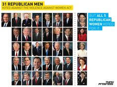 31 Senate Republican men voted against the Violence Against Women Act in the Senate today. All 5 Republican women Senators voted for it. | And astonishingly most of the men are married. Go figure?! #WarOnWomen