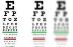 Los efectos de la Fibromialgia en los Ojos
