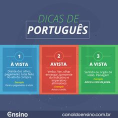 Build Your Brazilian Portuguese Vocabulary How To Speak Portuguese, Portuguese Grammar, Learn Brazilian Portuguese, Portuguese Language, Study Organization, French Class, Knowledge And Wisdom, Learn A New Language, Canal E