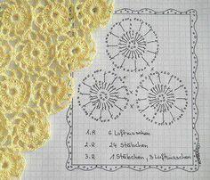 Free crochet pattern - Appliqué/ Motif - Flower (Graph only) Crochet Squares, Point Granny Au Crochet, Crochet Motifs, Crochet Diagram, Crochet Stitches Patterns, Crochet Chart, Love Crochet, Irish Crochet, Crochet Doilies