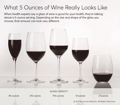 n case you hadn't already marked your calendar, Feb. 18, is National Drink Wine Day. Before you get too carried away celebrating, there are a few facts you should know about how alcohol consumption (wine or anything else) really affects your health. The latest evidence suggests it may help your heart, but it might also raise your risk of cancer slightly. What is clear is that drinking in moderation is absolutely key for wine to be at all healthful.