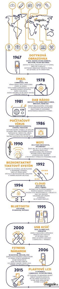 Technológie za posledných 50 rokov, ktoré zmenili svet
