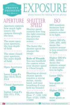 Exposure - ISO, Aperture, Shutter Speed