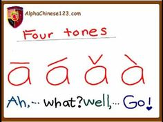 Four Tones-Learn Chinese Mandarin speak-Learning Chinese - Chinese Courses Online