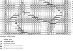 узор змейка из полос | каталог вязаных спицами узоров