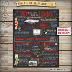 70th Birthday 1946 Chalkboard Poster Sign, 70 Years Ago, Born in 1946 USA Events 1946 Birth Year, 70th Birthday Gift, Digital Printable File by PRINTSbyMAdesign on Etsy https://www.etsy.com/listing/248963572/70th-birthday-1946-chalkboard-poster