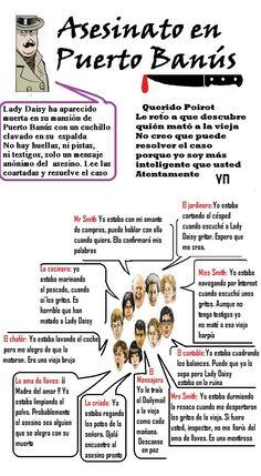 Spanish Test: Spanish Vocabularty Test: Asesinato en Puerto Banú...