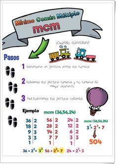 """Matemáticas de Educación Primaria: """"Múltiplos y divisores"""" (Infografía de Matemáticas de Primaria)"""