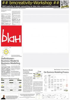 Newspaper for Kick-Off - Describe your idea in a newspaper style Design Thinking, Innovation, Business Model, Describe Yourself, Models, Workshop, Success, Newspaper, Creative